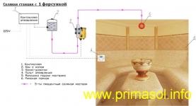 Дозирующая установка для распыления соляного раствора